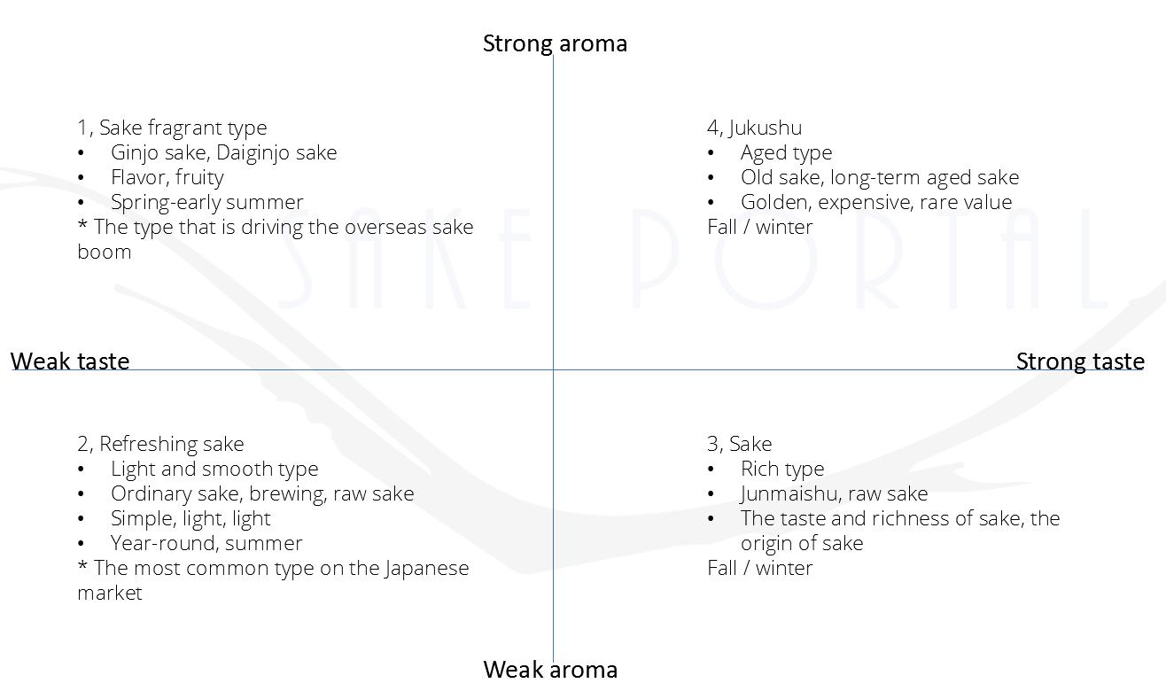 japanese-sake-sommelier-profiles